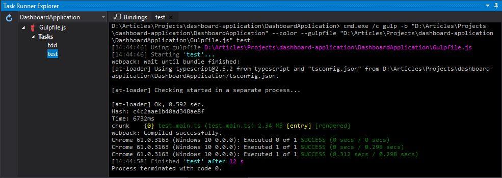 angular tutorial testing gulp